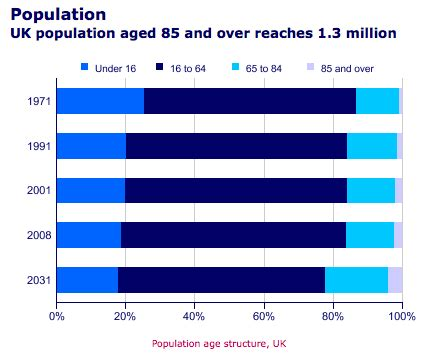 Essay on increasing population in hindi